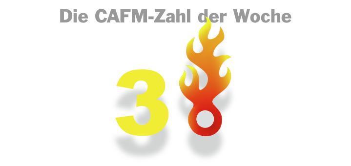 Die CAFM-Zahl der Woche ist die 30 - für die sensationelle Hitzewelle, die uns jenseits dieser Gradzahl aktuell heimsucht