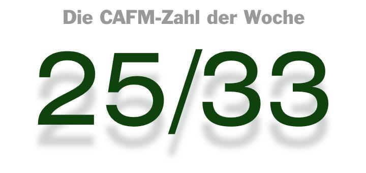 Die CAFM-Zahl der Woche ist das Verhältnis 25/33 für die Zusammensetzung von planen-bauen 4.0