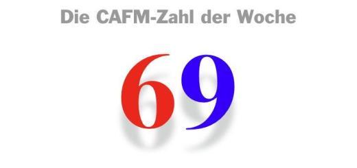 Die CAFM-Zahl der Woche ist die 69, für den Spaß, den CAFM machen kann, insbesondere mit Google Chrome