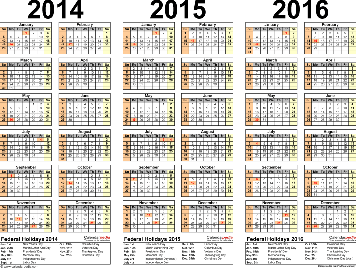 chart for us postal rates 2015   autos post