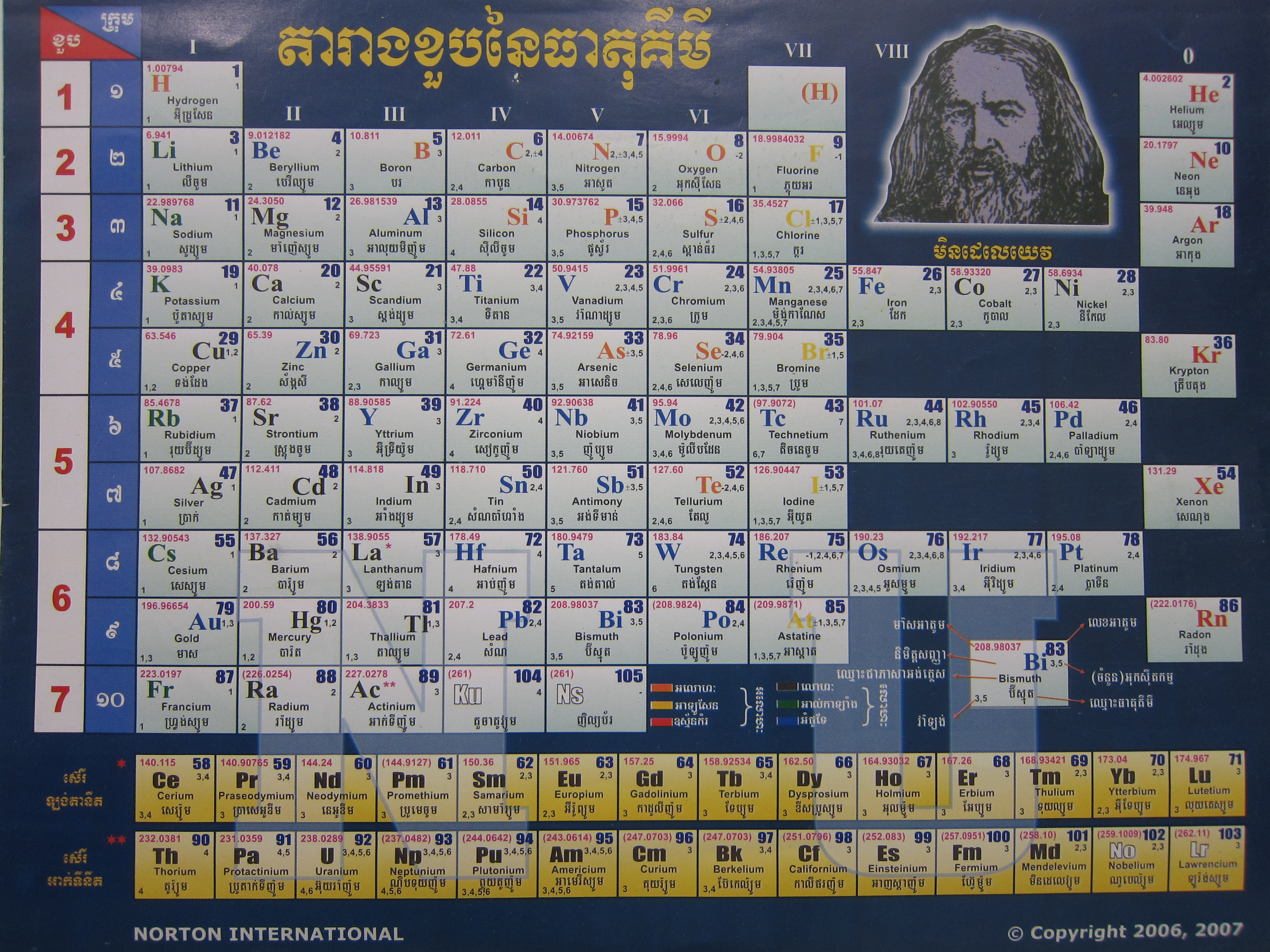 Chemical periodic table cambosastra for 105 periodic table
