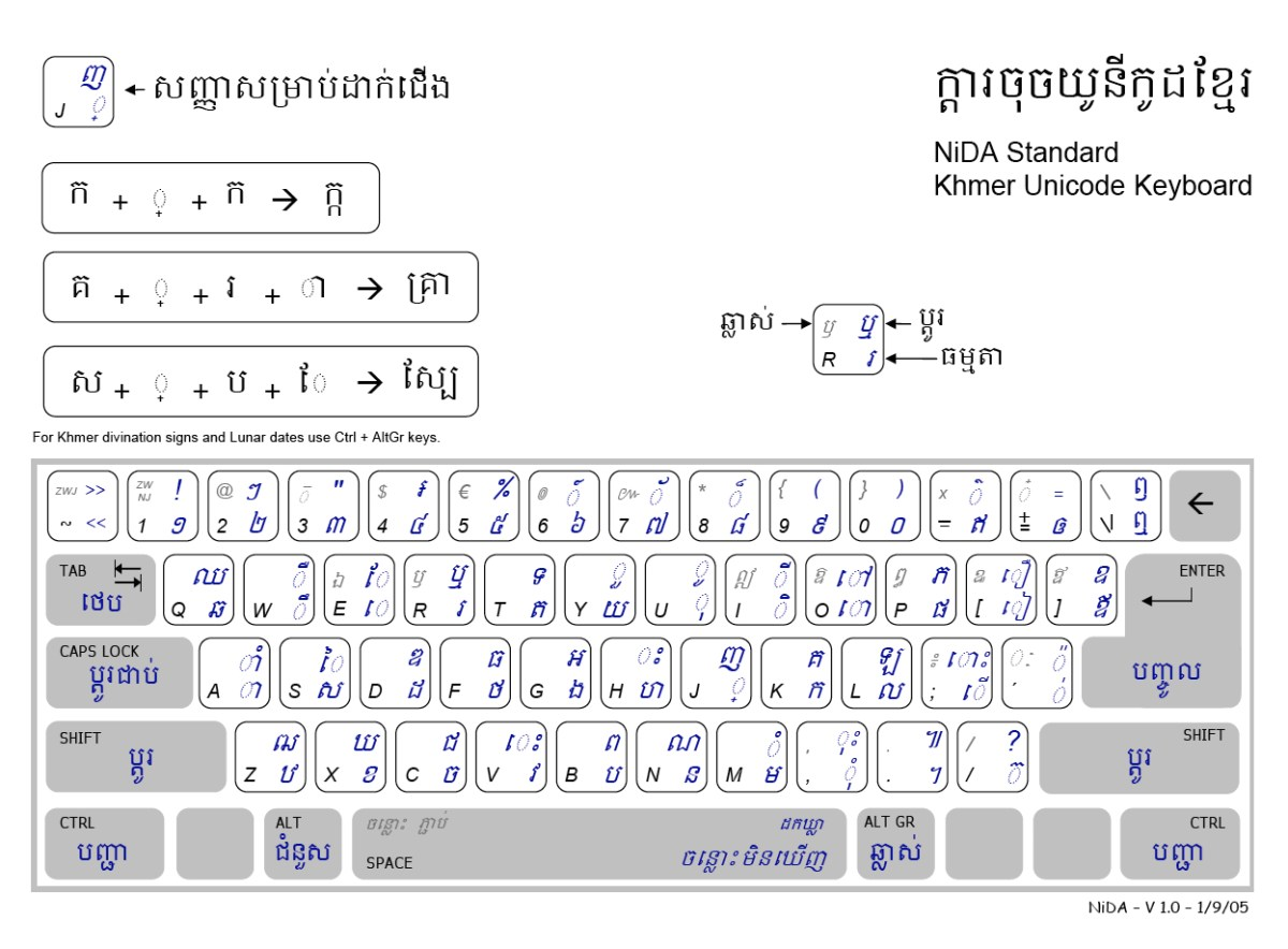 Khmer Unicode NiDA Keyboard for Mac
