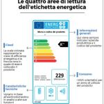 EtichettaEnergetica