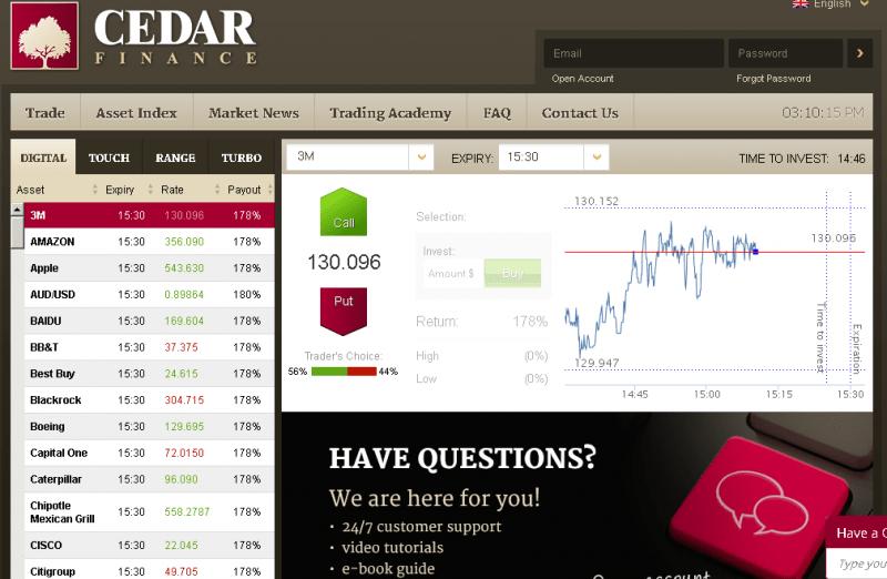 Бинарные опционы форум яндекс маркет