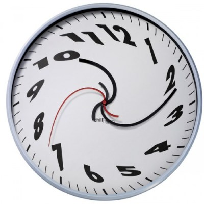 Windy CLock