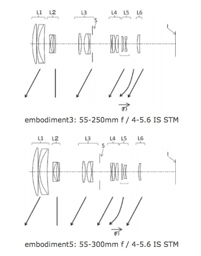 Canon Patent For 55-300mm f/4-5.6