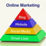 Social Media and Modern Marketing Strategy