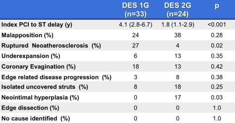 desthrombosis8