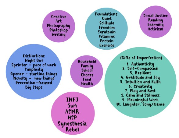 PersonalityFragment