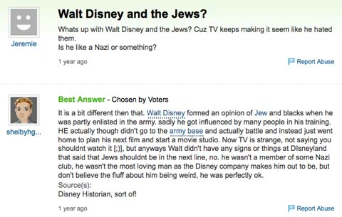 Walt Disney and Jews