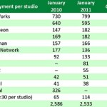 january11employment