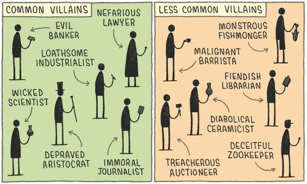 Less Common Villains Tom Gauld