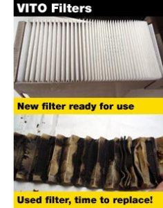 vito-filters