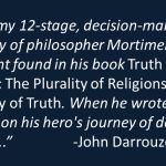 """""""Truth in Religion: The Plurality of Religions and the Unity of Truth"""""""