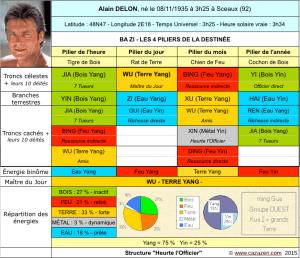 Alain-Delon-bazi