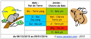 Yi Wei - Wu Zi
