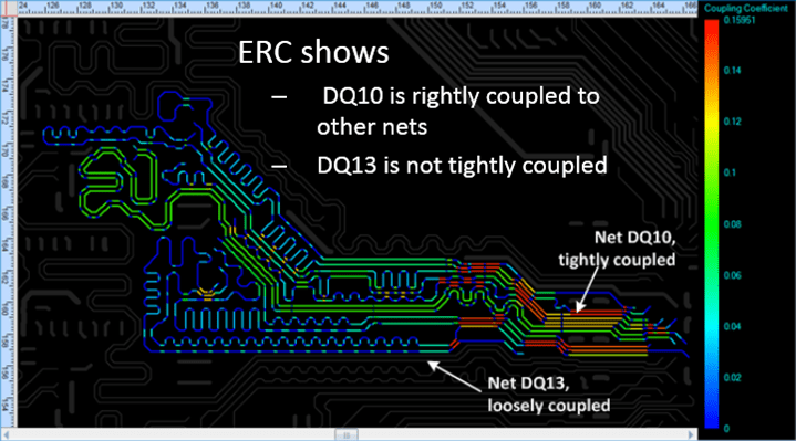 OrCAD Sigrity ERC (Electrical Rules Check)