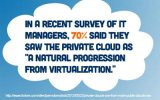 private cloud survey results