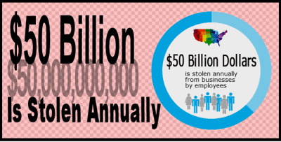 Employee Theft - $50 billion is stolen annually