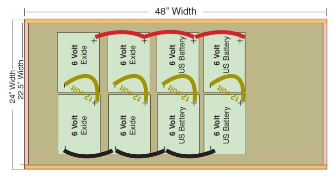 Battery-Layout