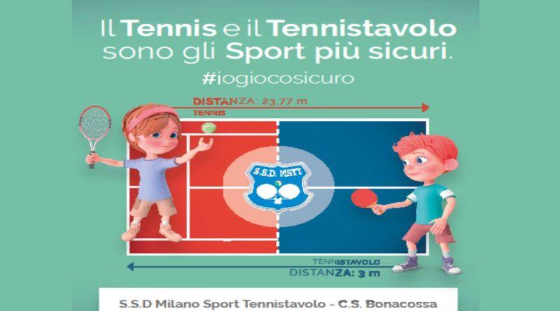 COVID-19  A Seguito del DPCM del 04.11.2020 il Centro Sportivo Bonacossa resta parzialmente aperto