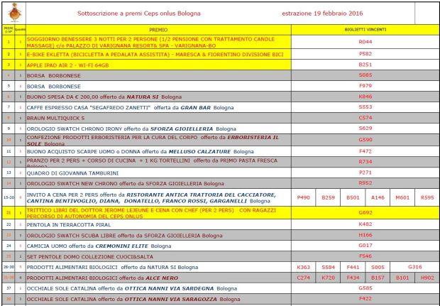 Estrazione 19-02-16a