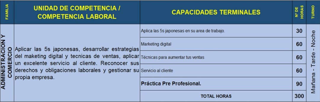 AC_CM05 - MyPEs - Marketing