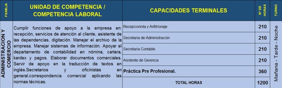 AC_CM06 - Secretariado Ejecutivo