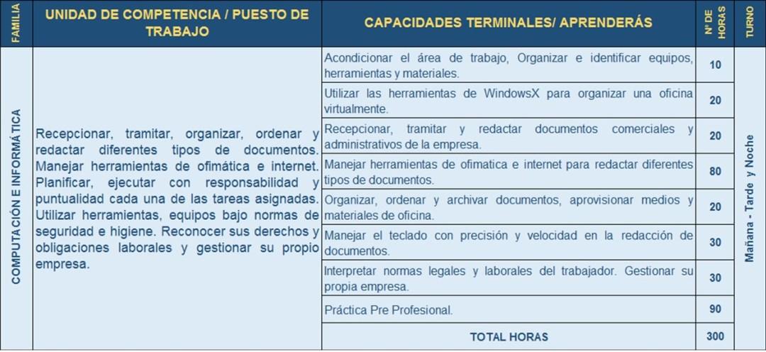 CICM04_Ofimatica Secretarial