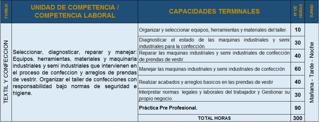 TCCM01_Operatividad de Maquinas