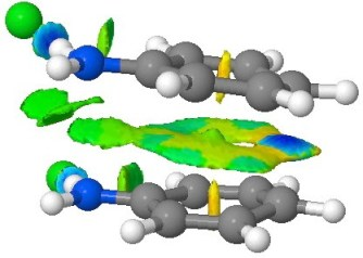 NCI surface. Click for  3D.
