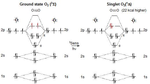 singlet_O2_4.png