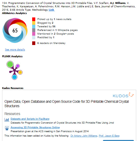 Altmetric, PlumX and Kudos Embedded widgets