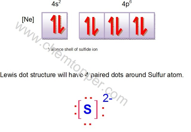 lewis dot structure of sulfide ion