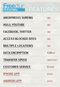 Freedur VPN features