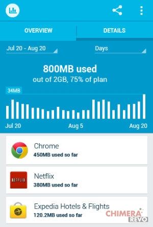 Come ridurre il traffico dati in 3G o LTE su Android
