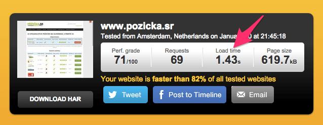 Rýchlosť webu pod 2 sekundy