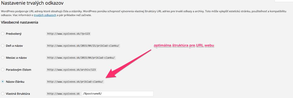 Štruktúra trvalých odkazov vo WordPresse