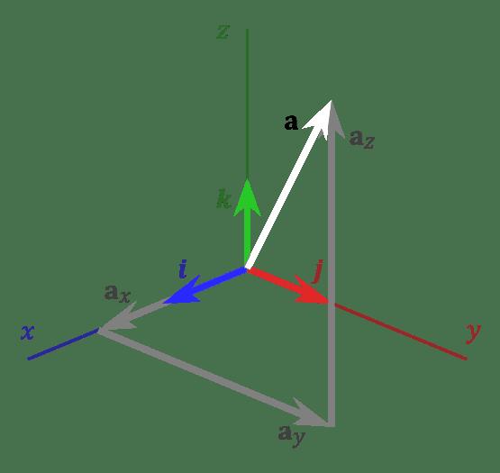 vector_wikipedia
