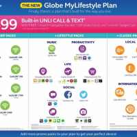 The NEW Globe myLIFESTYLE Plan