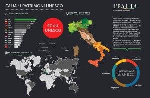 Siti Unesco Campania