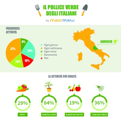 infographie_it_jardinage2