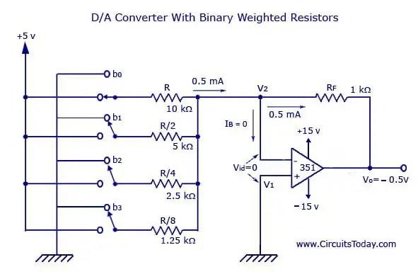 Digital-to-Analog Converter Circuit - Binary-Weighted Resistors Method