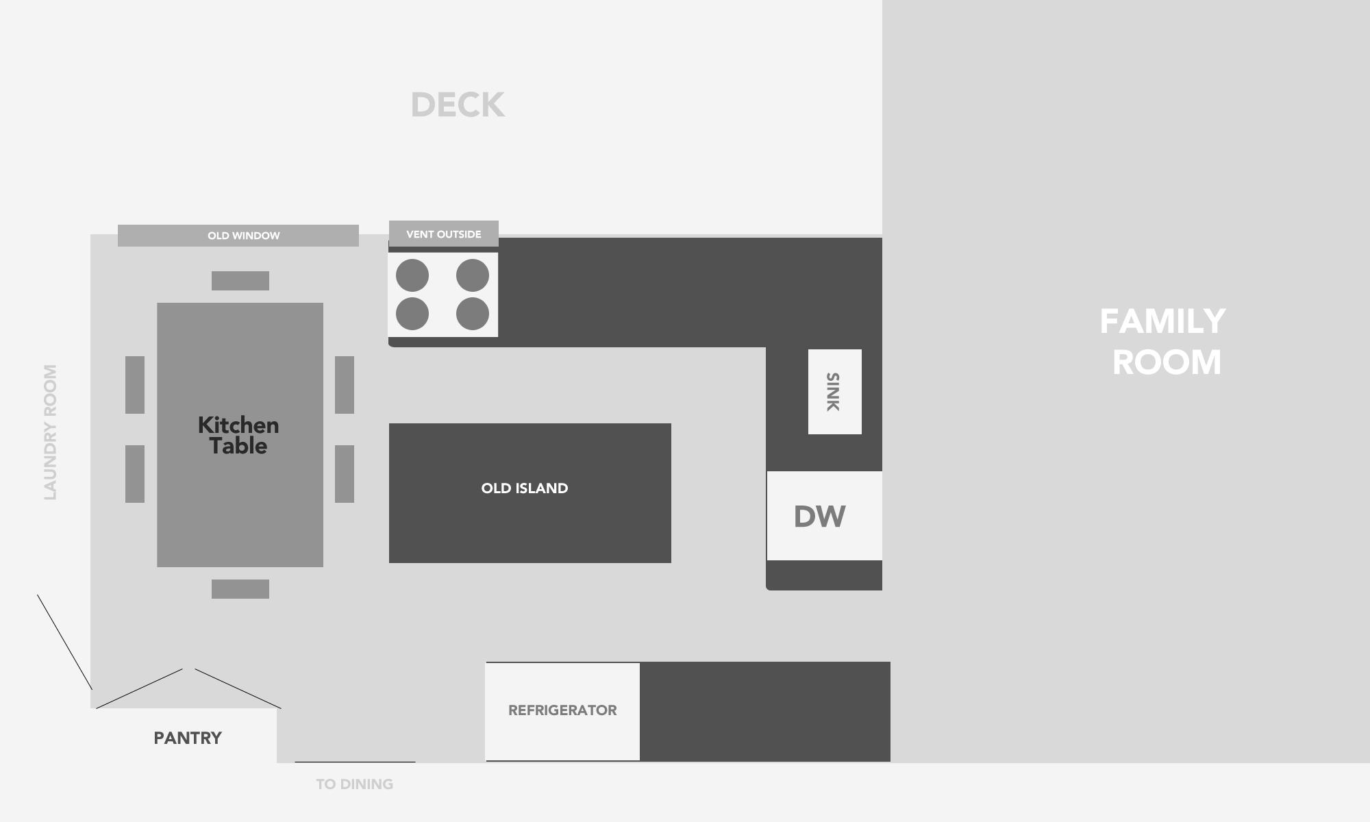 Fullsize Of Rectangular Kitchen Layout