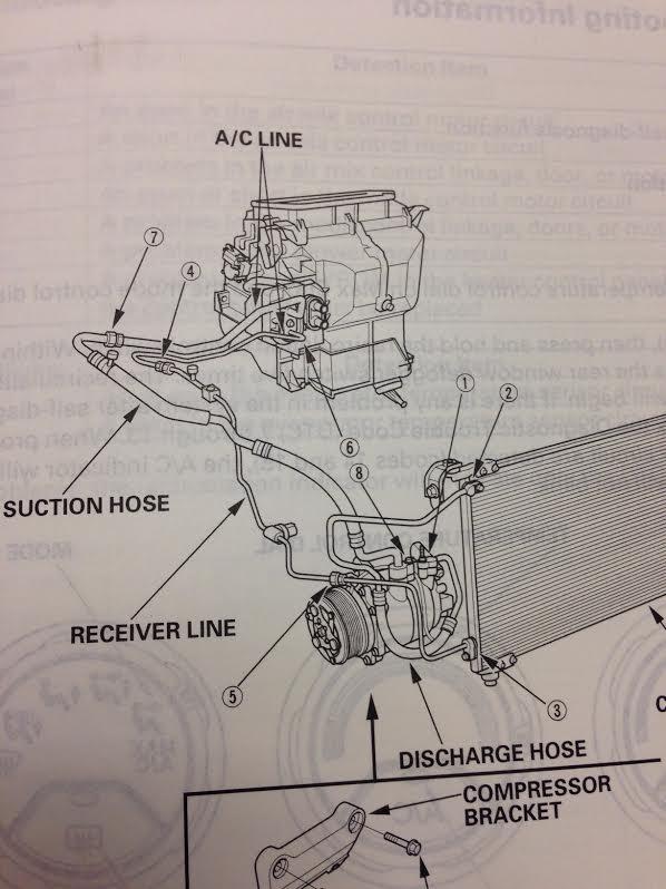 2002 Honda Crv Evaporator Expansion Valve Installation
