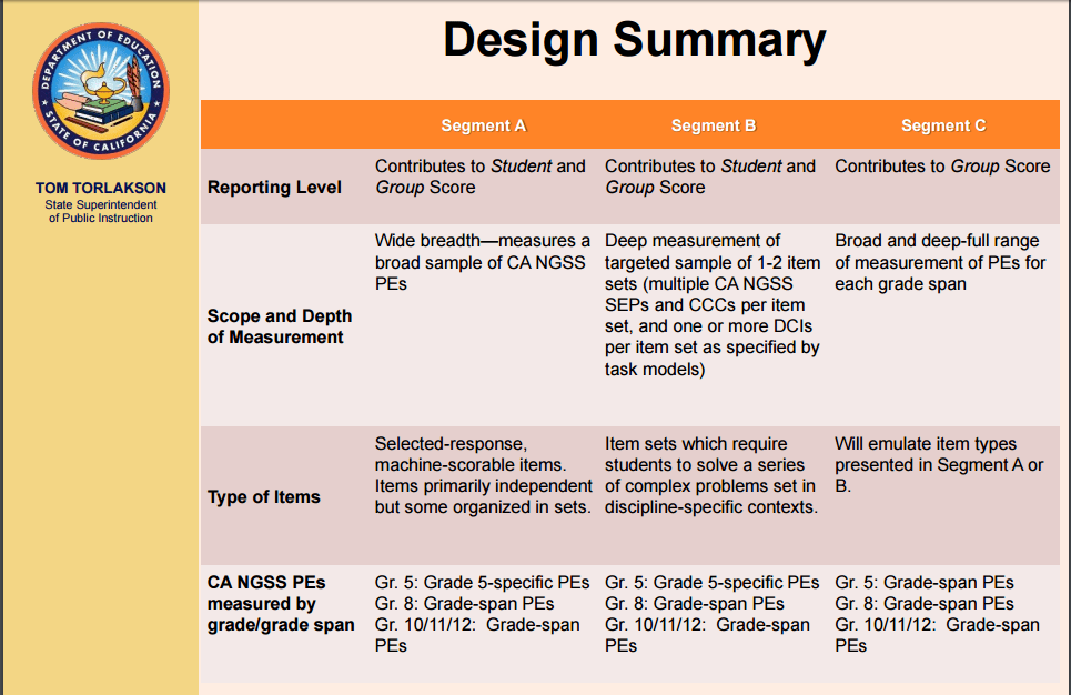 Classroom Design Overview ~ California classroom science cde reveals and state board