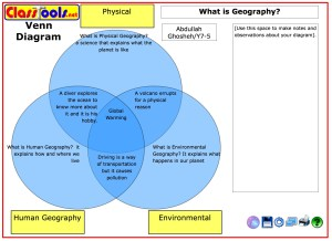 Venn    Diagrams  Compare and Contrast Two  Three Factors Visually   Tarr s Toolbox