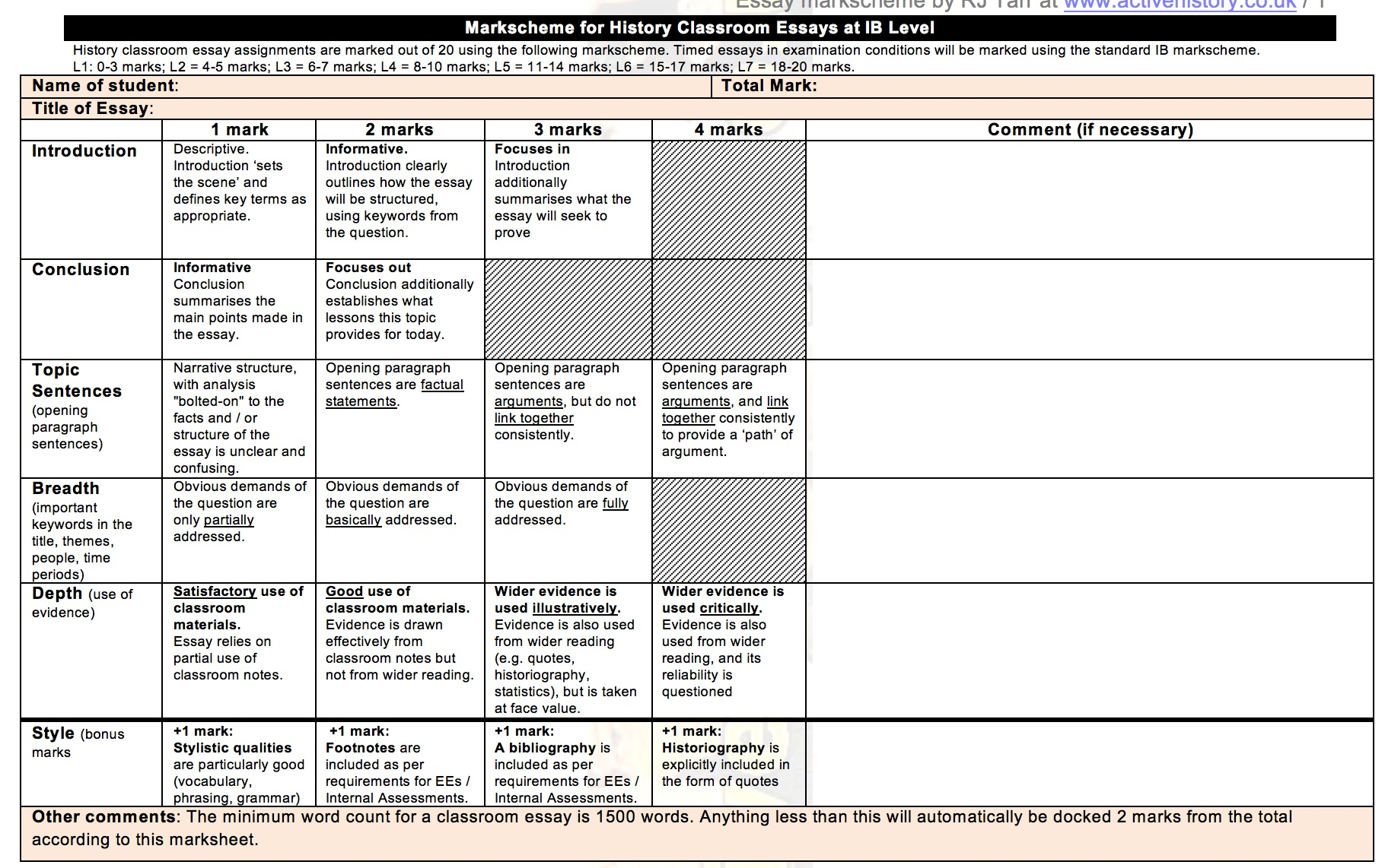 rubric for essay marking Grading rubrics: examples of rubric creation creating a rubric takes time and requires thought and experimentation here you can see the steps used to create two kinds of rubric: one for problems in a physics exam for a small, upper-division physics course, and another for an essay assignment in a large, lower-division sociology course.