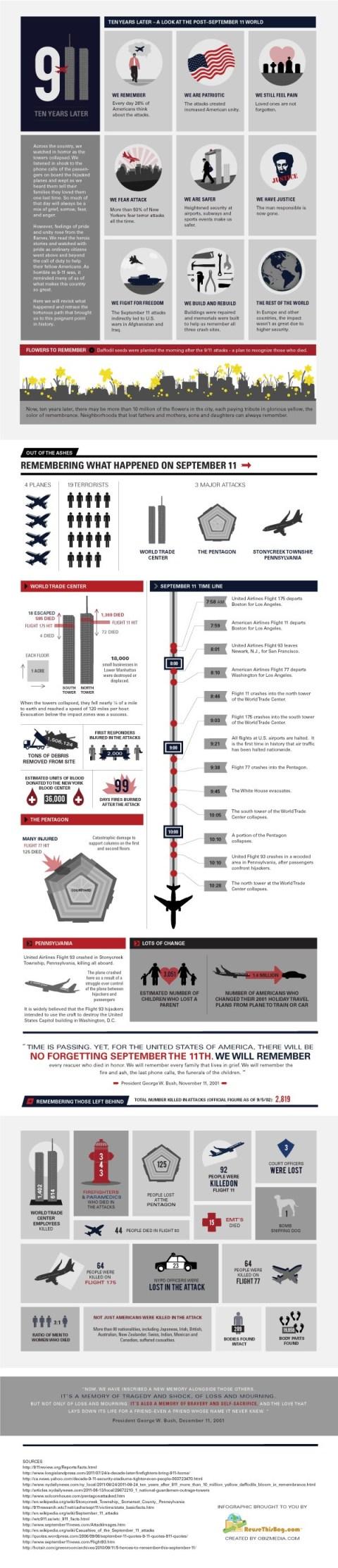 911 September 11 World Trade Center