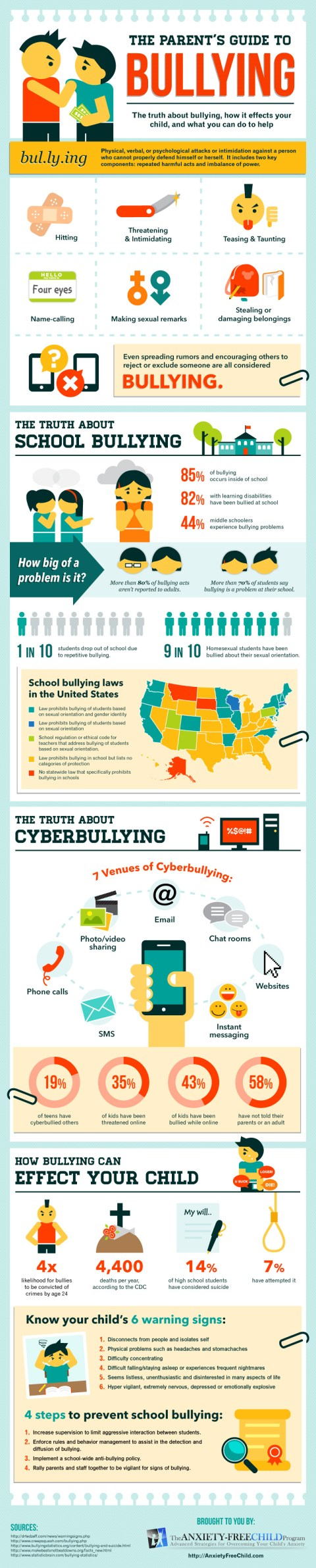 Teen Bullying and Cyberbulling Guide